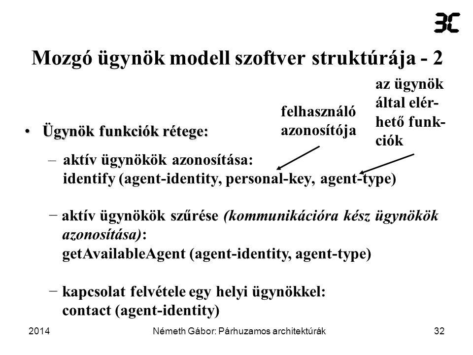 Mozgó ügynök modell szoftver struktúrája - 2