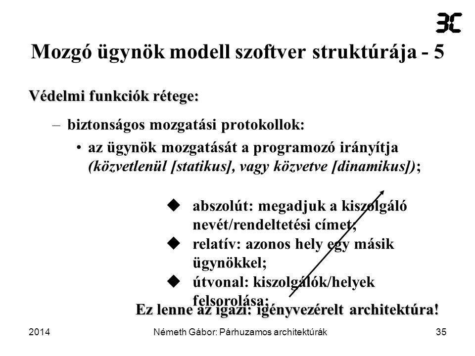 Mozgó ügynök modell szoftver struktúrája - 5