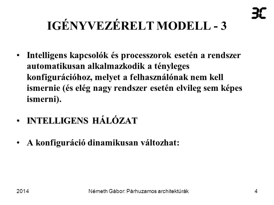 IGÉNYVEZÉRELT MODELL - 3