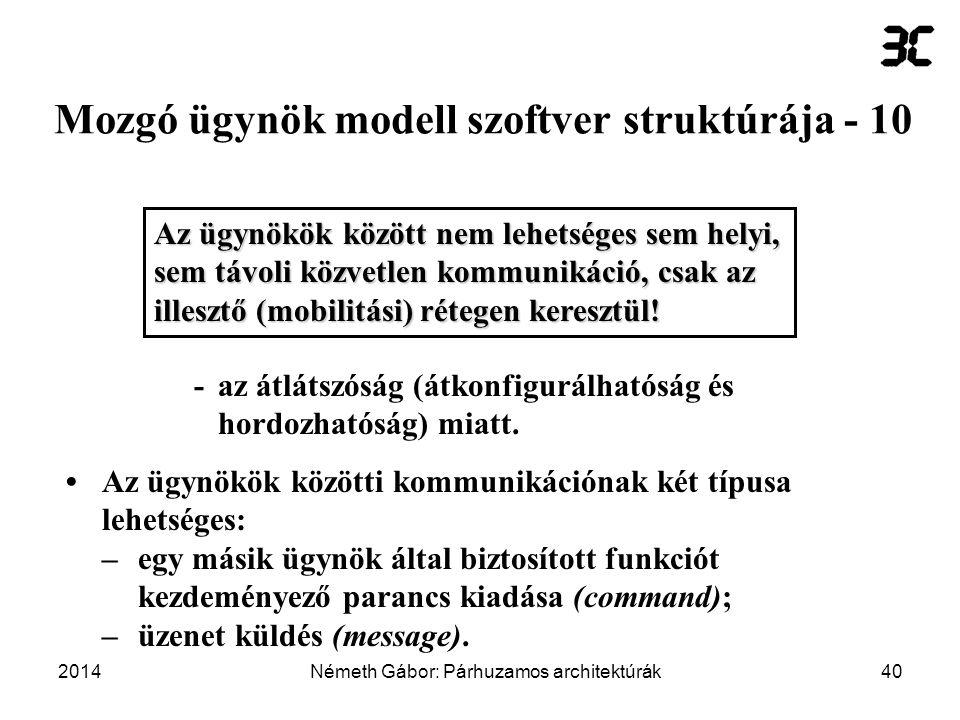 Mozgó ügynök modell szoftver struktúrája - 10
