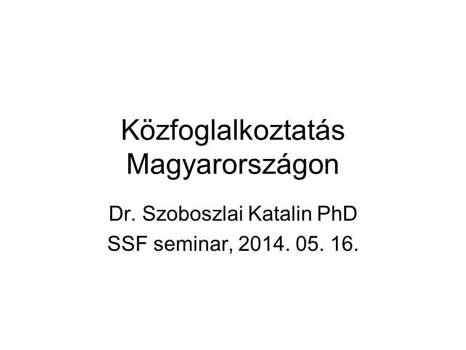 Közfoglalkoztatás Magyarországon