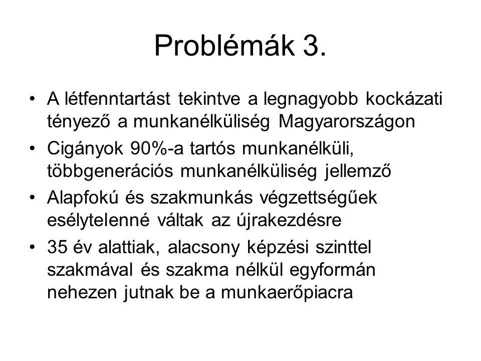 Problémák 3. A létfenntartást tekintve a legnagyobb kockázati tényező a munkanélküliség Magyarországon.