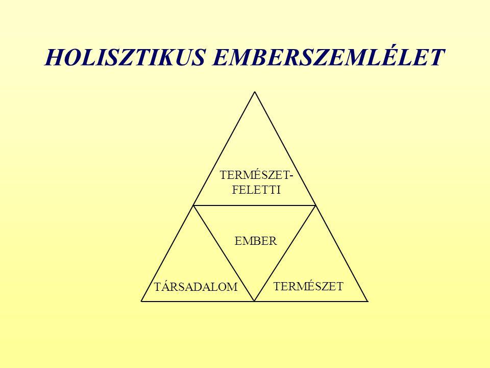 HOLISZTIKUS EMBERSZEMLÉLET