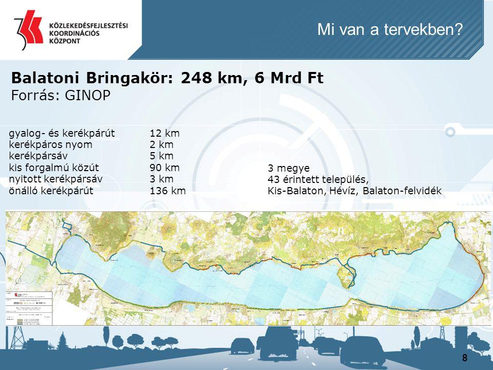 Mi van a tervekben Balatoni Bringakör: 248 km, 6 Mrd Ft Forrás: GINOP