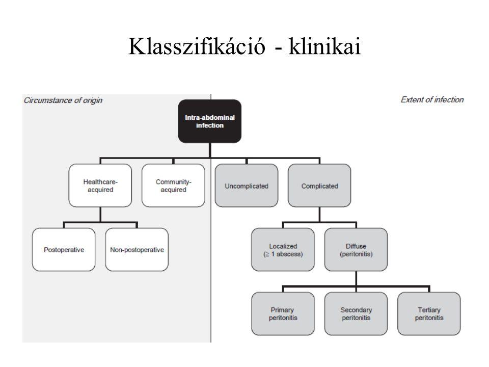 Klasszifikáció - klinikai