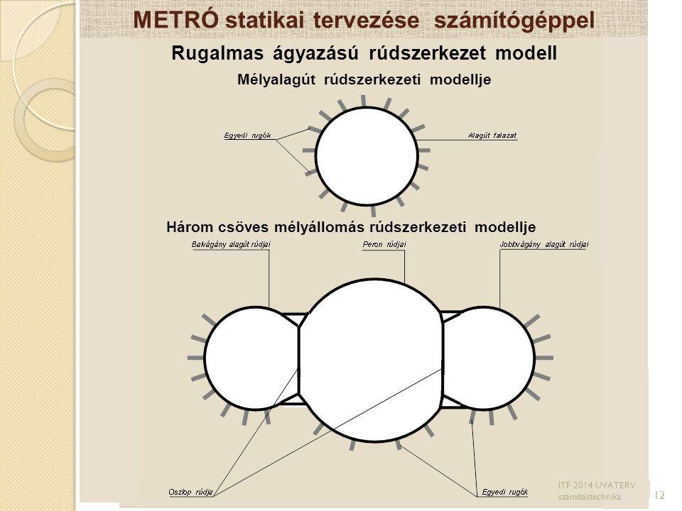 METRÓ statikai tervezése számítógéppel