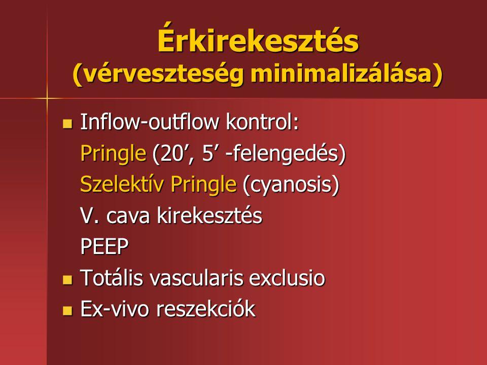 Érkirekesztés (vérveszteség minimalizálása)