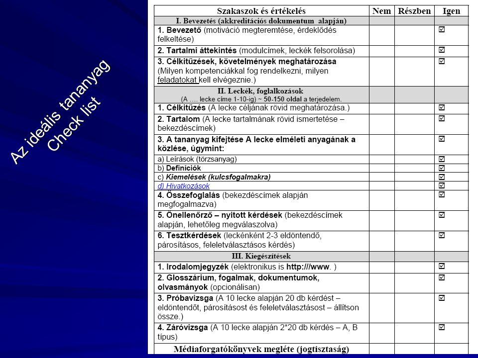 Az ideális tananyag Check list
