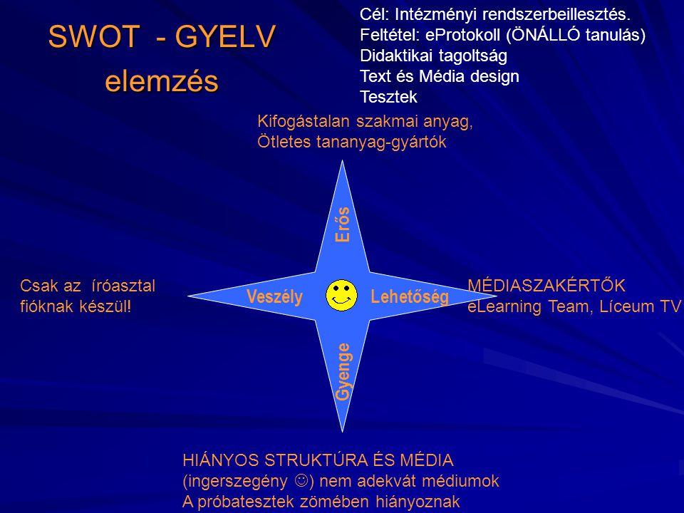 SWOT - GYELV elemzés Erős Veszély Lehetőség Gyenge