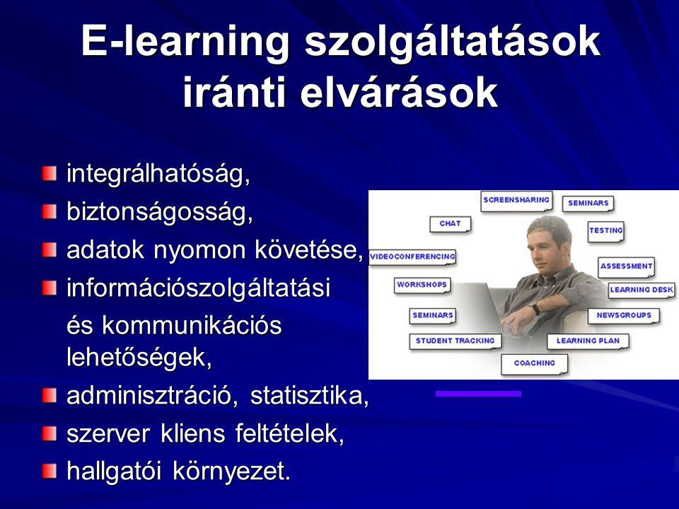 E-learning szolgáltatások iránti elvárások