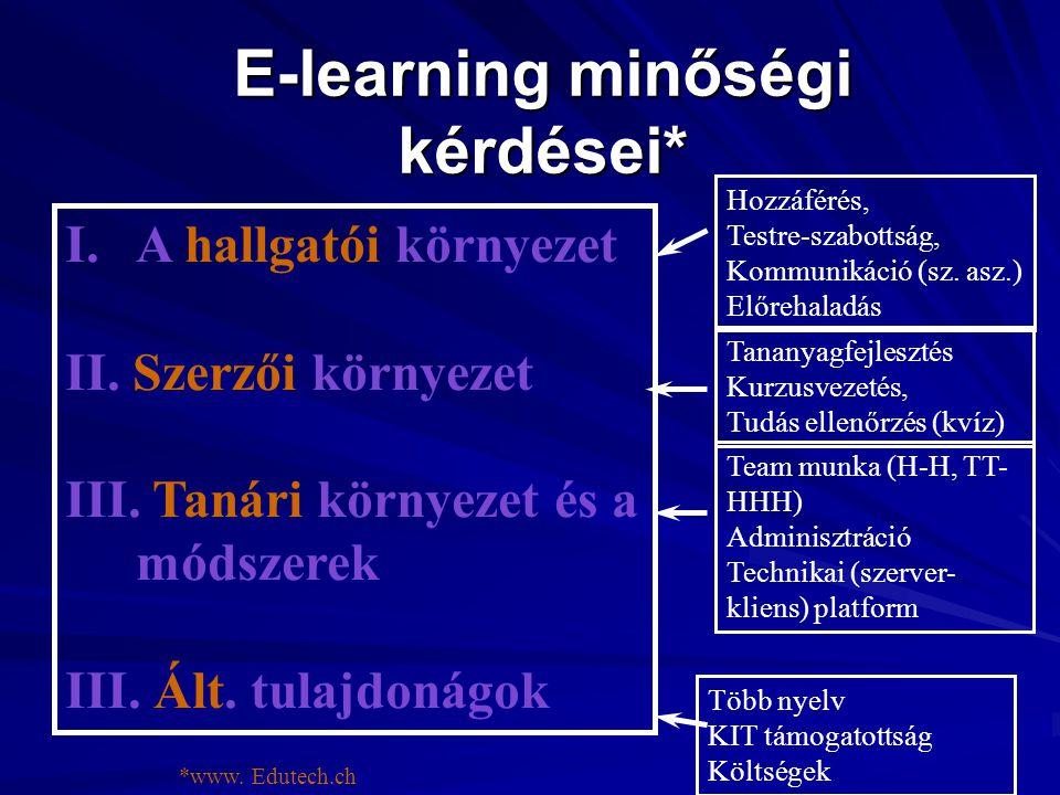 E-learning minőségi kérdései*