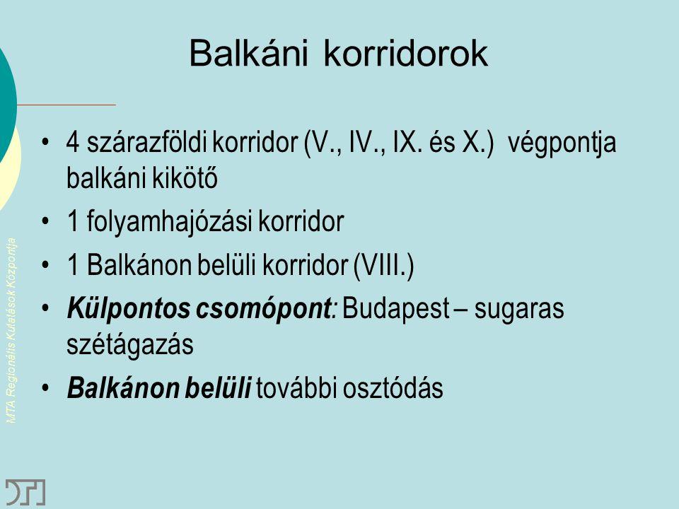 Balkáni korridorok 4 szárazföldi korridor (V., IV., IX. és X.) végpontja balkáni kikötő. 1 folyamhajózási korridor.