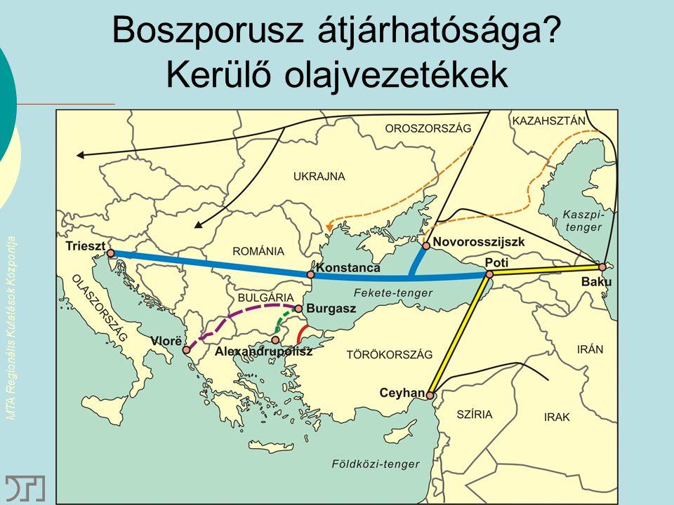 Boszporusz átjárhatósága Kerülő olajvezetékek