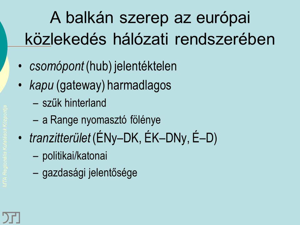 A balkán szerep az európai közlekedés hálózati rendszerében