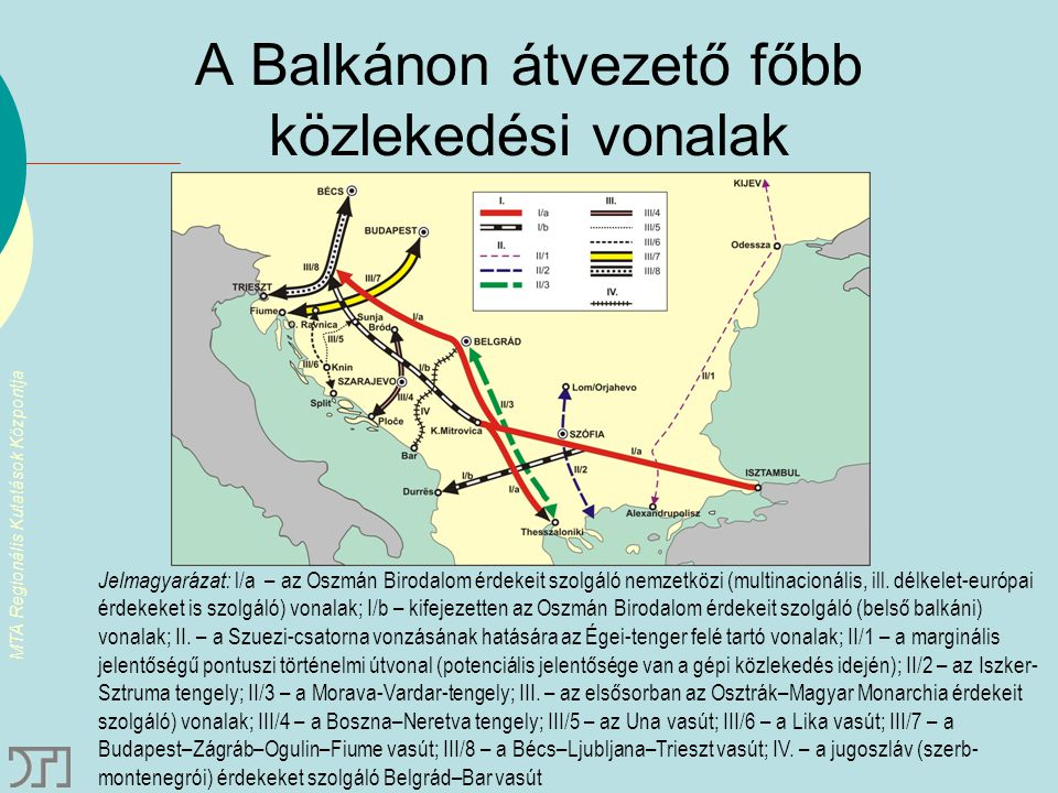 A Balkánon átvezető főbb közlekedési vonalak