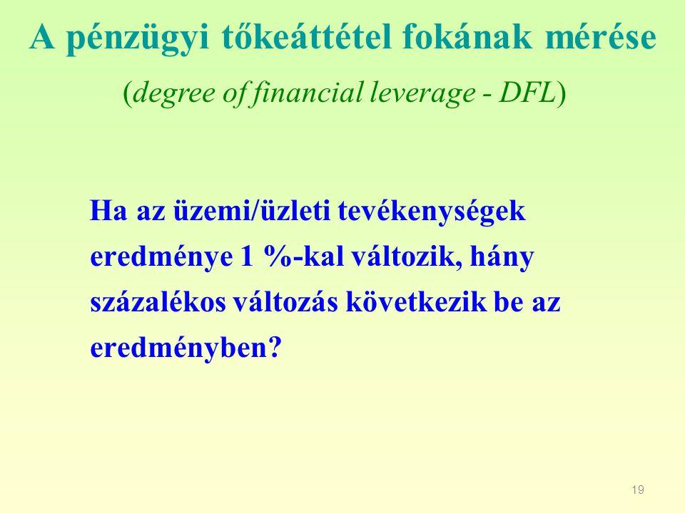 A pénzügyi tőkeáttétel fokának mérése
