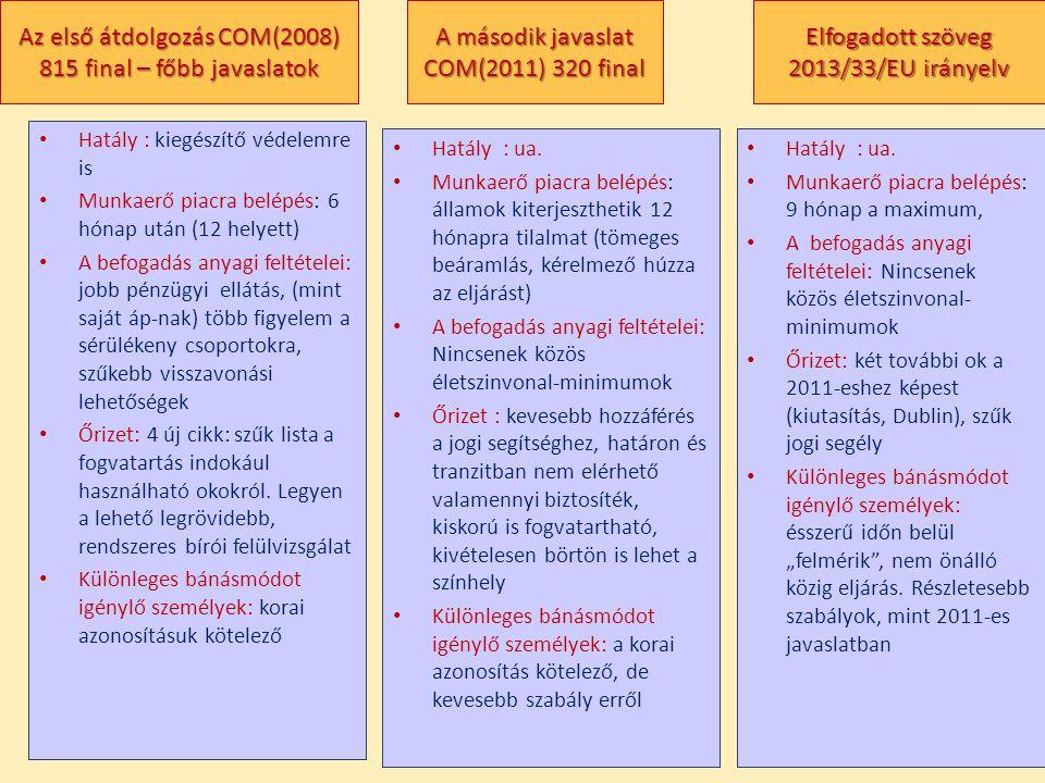 Az első átdolgozás COM(2008) 815 final – főbb javaslatok