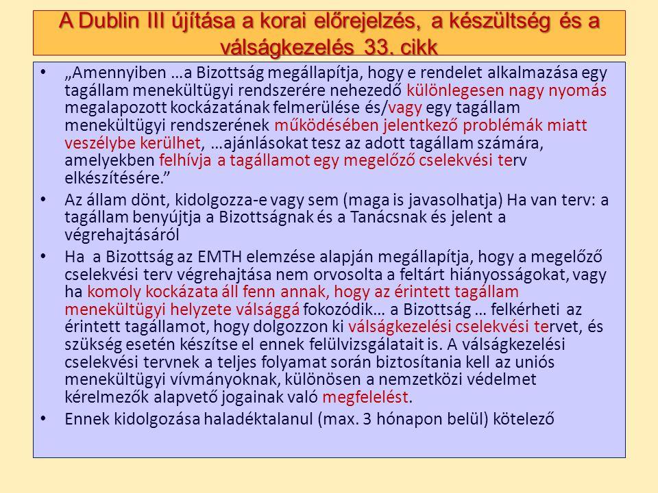 A Dublin III újítása a korai előrejelzés, a készültség és a válságkezelés 33. cikk