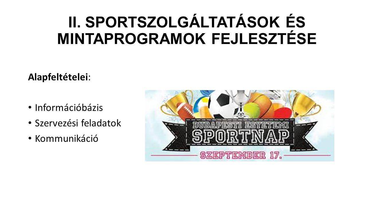 II. Sportszolgáltatások és mintaprogramok fejlesztésE