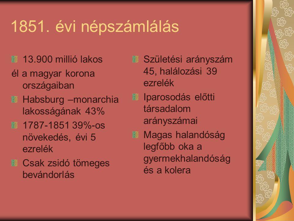 1851. évi népszámlálás 13.900 millió lakos