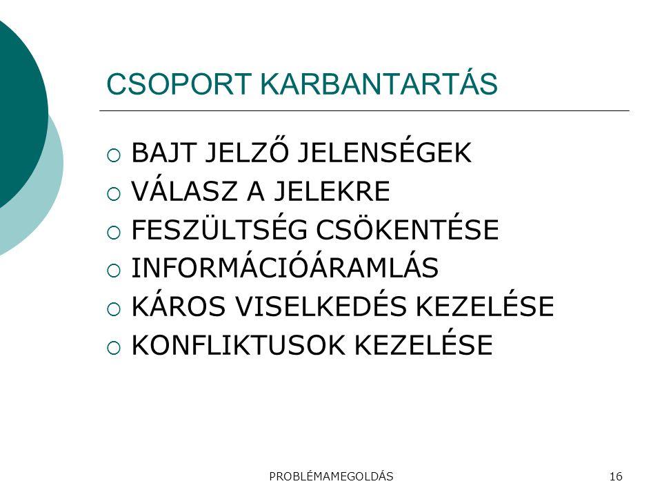 CSOPORT KARBANTARTÁS BAJT JELZŐ JELENSÉGEK VÁLASZ A JELEKRE
