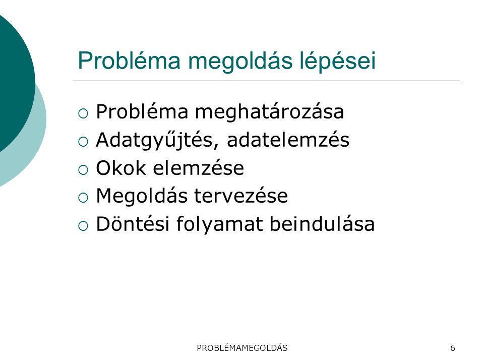 Probléma megoldás lépései