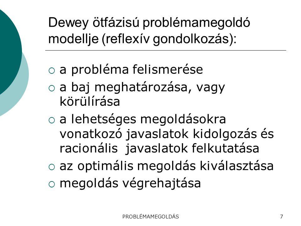 Dewey ötfázisú problémamegoldó modellje (reflexív gondolkozás):