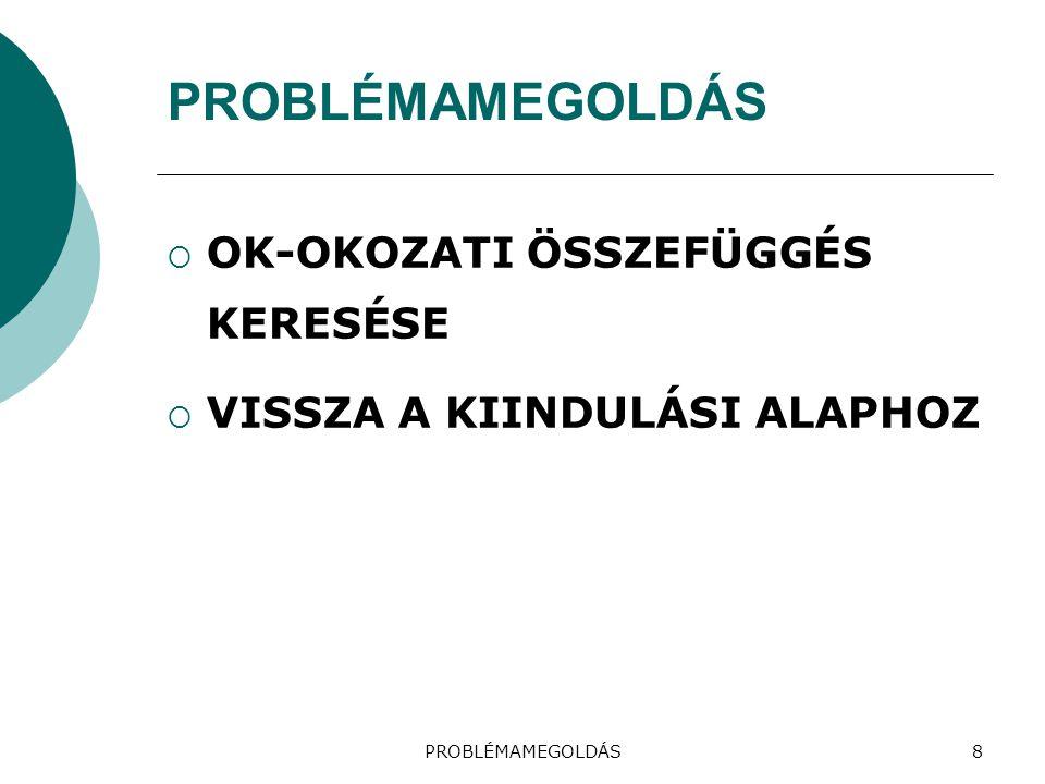PROBLÉMAMEGOLDÁS OK-OKOZATI ÖSSZEFÜGGÉS KERESÉSE