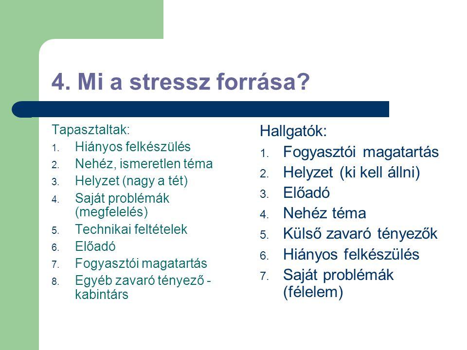 4. Mi a stressz forrása Hallgatók: Fogyasztói magatartás