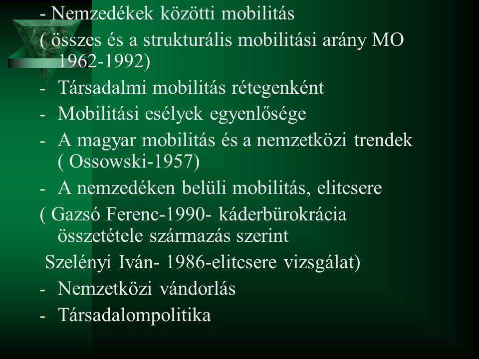 - Nemzedékek közötti mobilitás