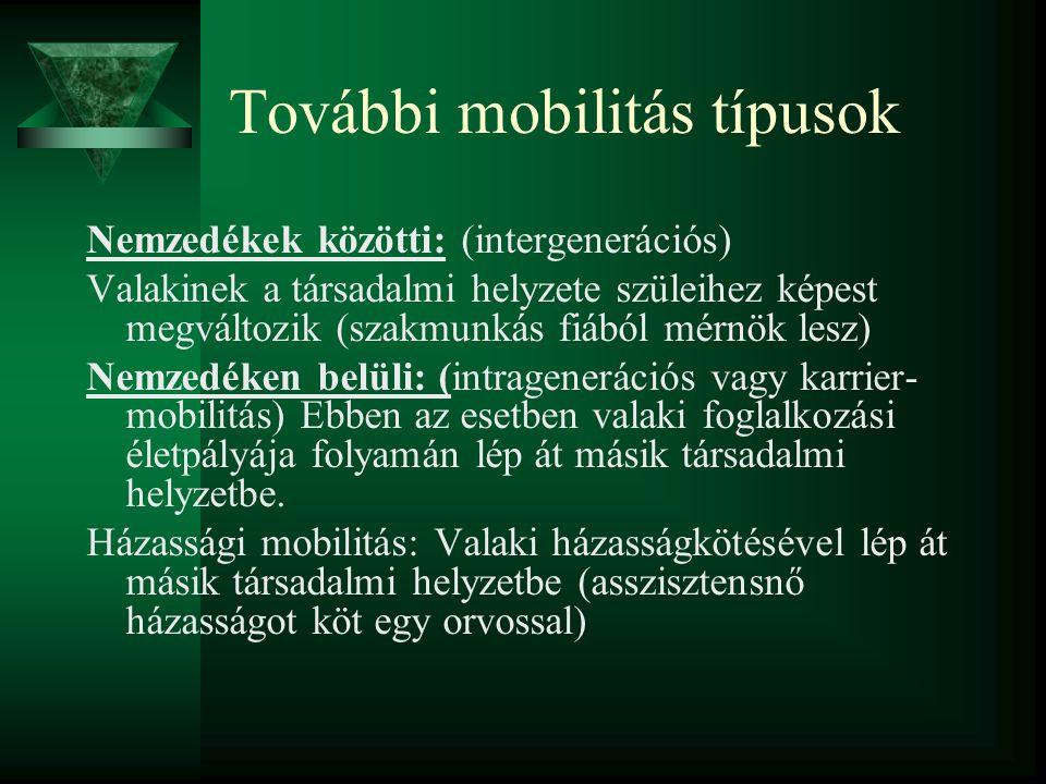 További mobilitás típusok