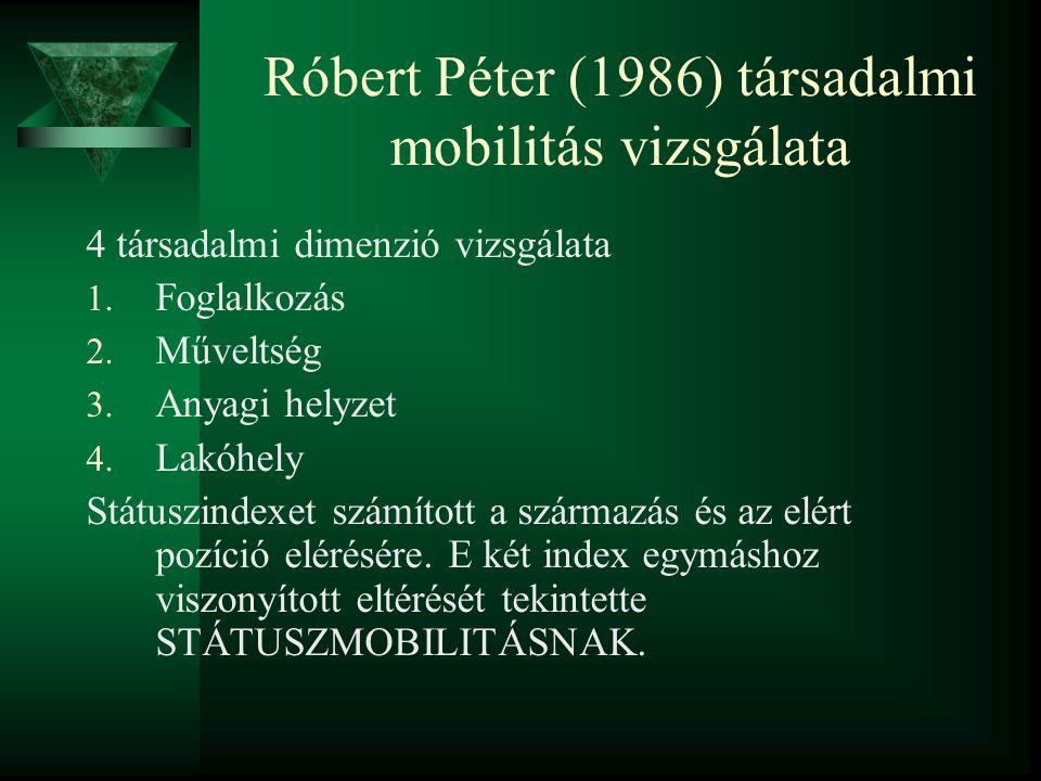 Róbert Péter (1986) társadalmi mobilitás vizsgálata