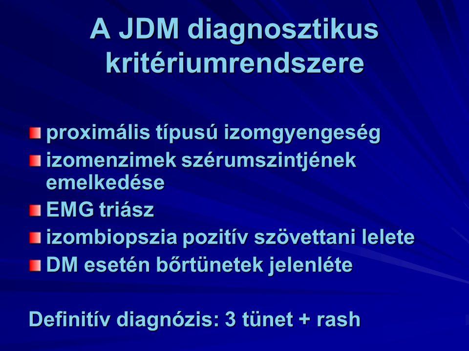 A JDM diagnosztikus kritériumrendszere