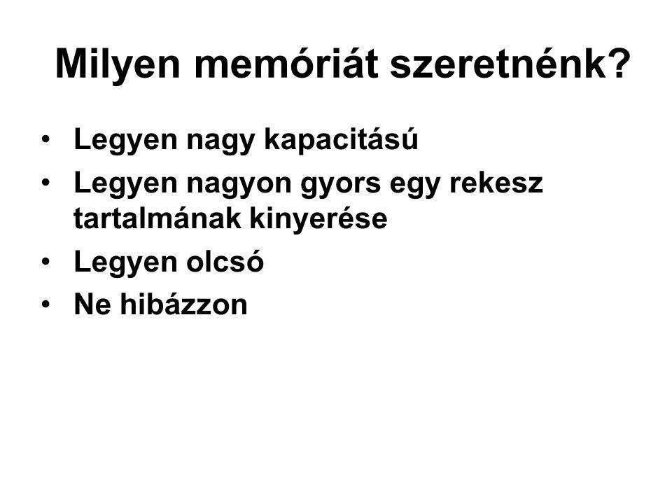Milyen memóriát szeretnénk