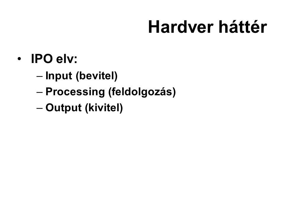 Hardver háttér IPO elv: Input (bevitel) Processing (feldolgozás)