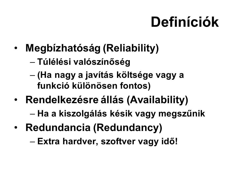 Definíciók Megbízhatóság (Reliability)
