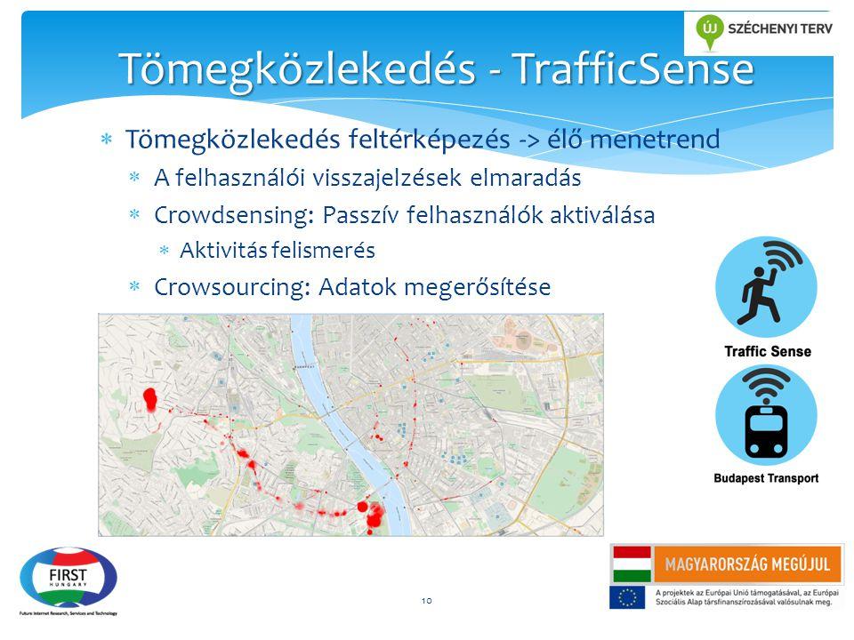 Tömegközlekedés - TrafficSense