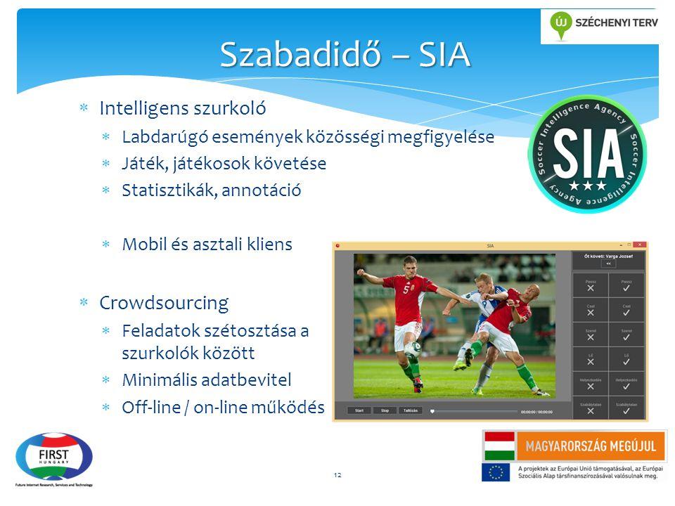 Szabadidő – SIA Intelligens szurkoló Crowdsourcing