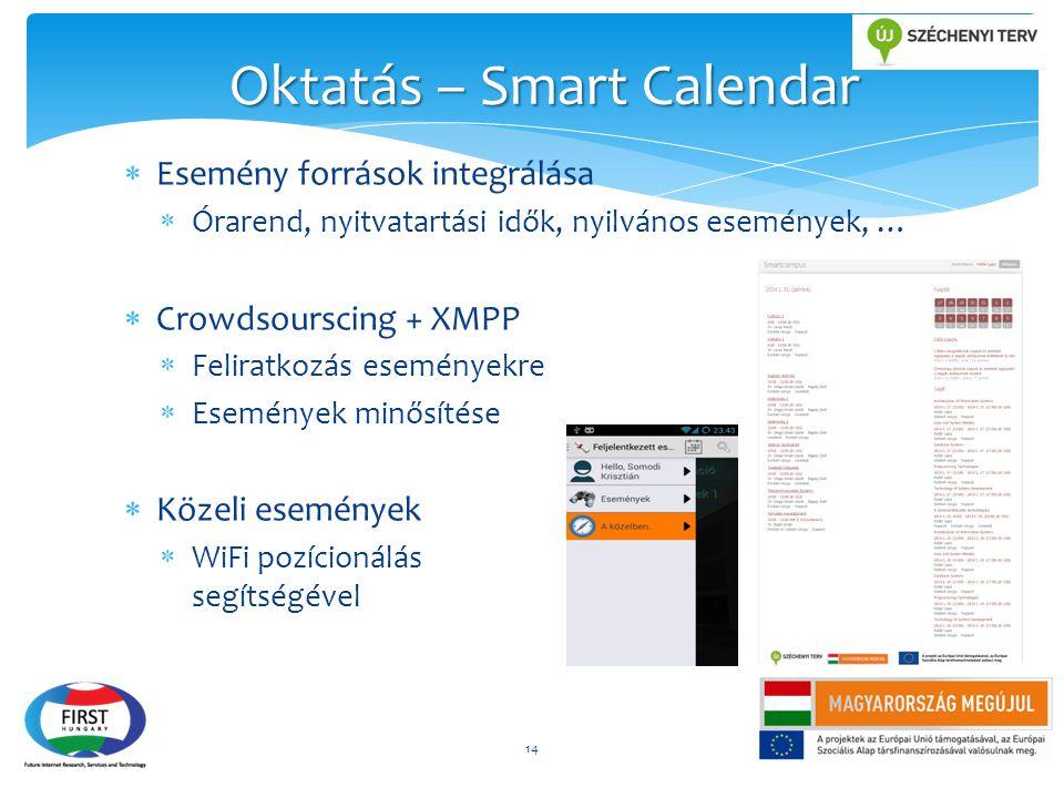Oktatás – Smart Calendar