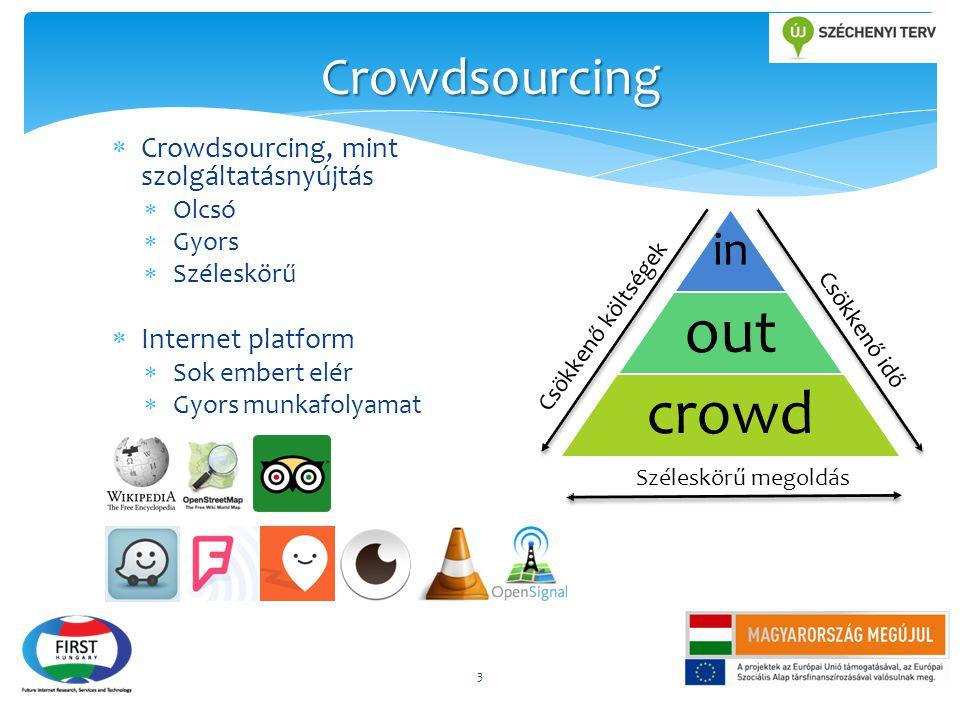 out crowd Crowdsourcing in Crowdsourcing, mint szolgáltatásnyújtás