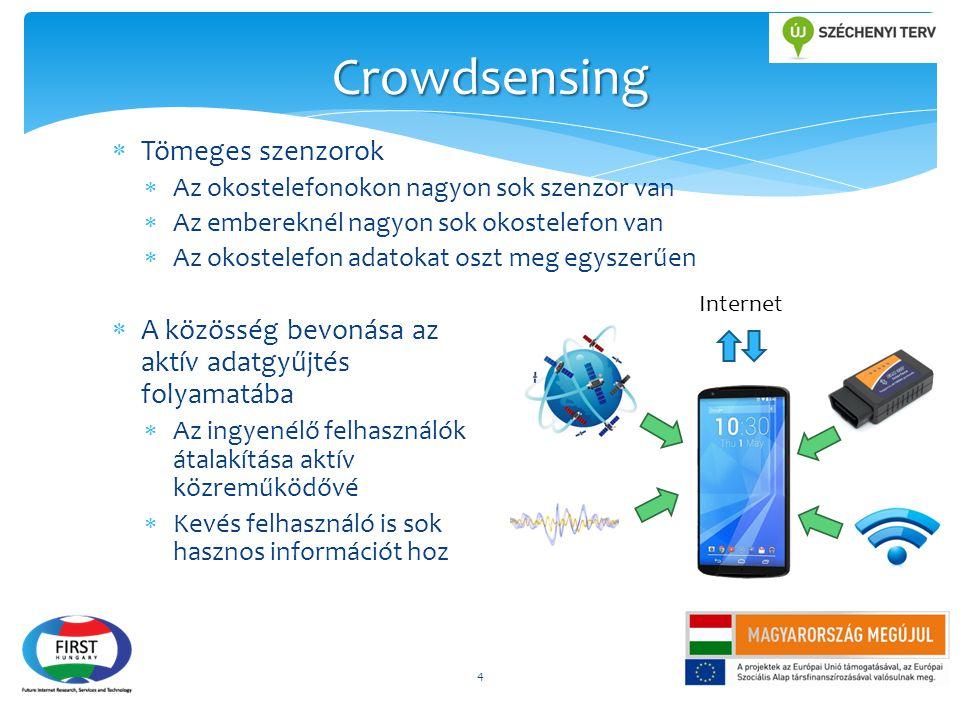 Crowdsensing Tömeges szenzorok