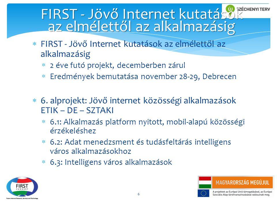 FIRST - Jövő Internet kutatások az elmélettől az alkalmazásig