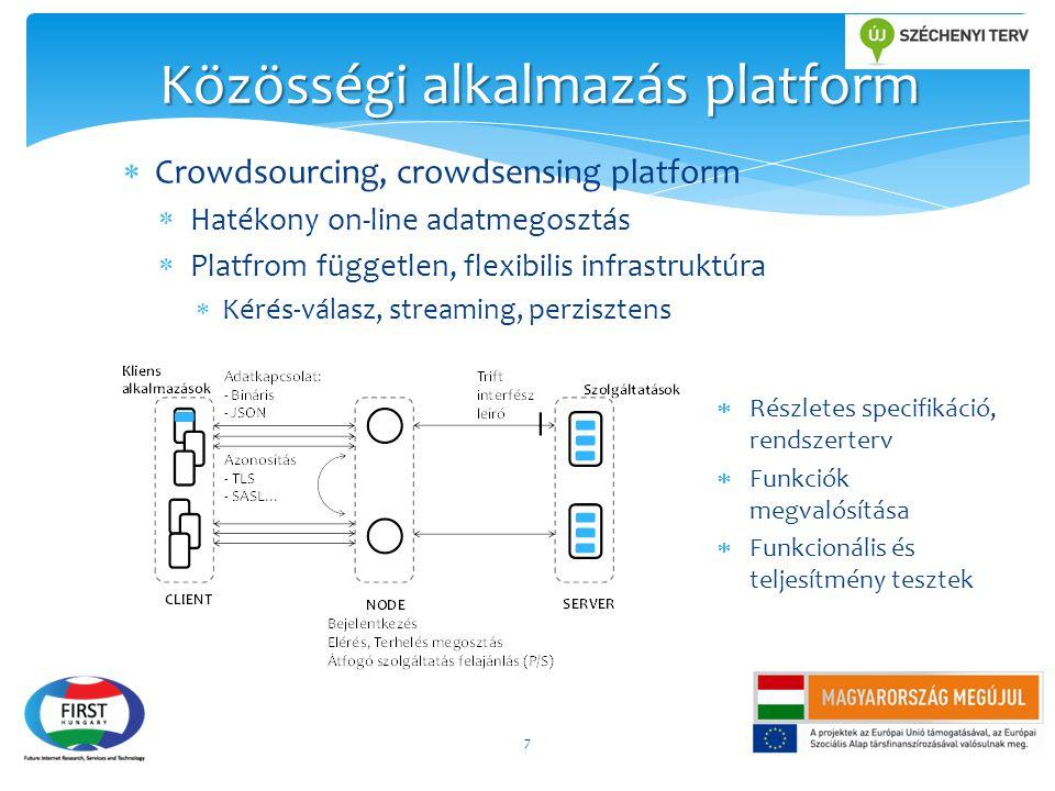 Közösségi alkalmazás platform