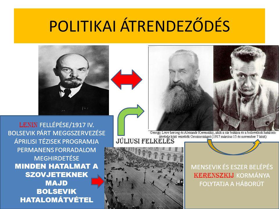 POLITIKAI ÁTRENDEZŐDÉS