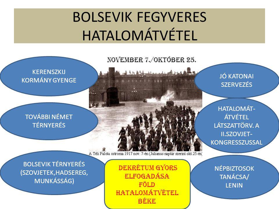 BOLSEVIK FEGYVERES HATALOMÁTVÉTEL