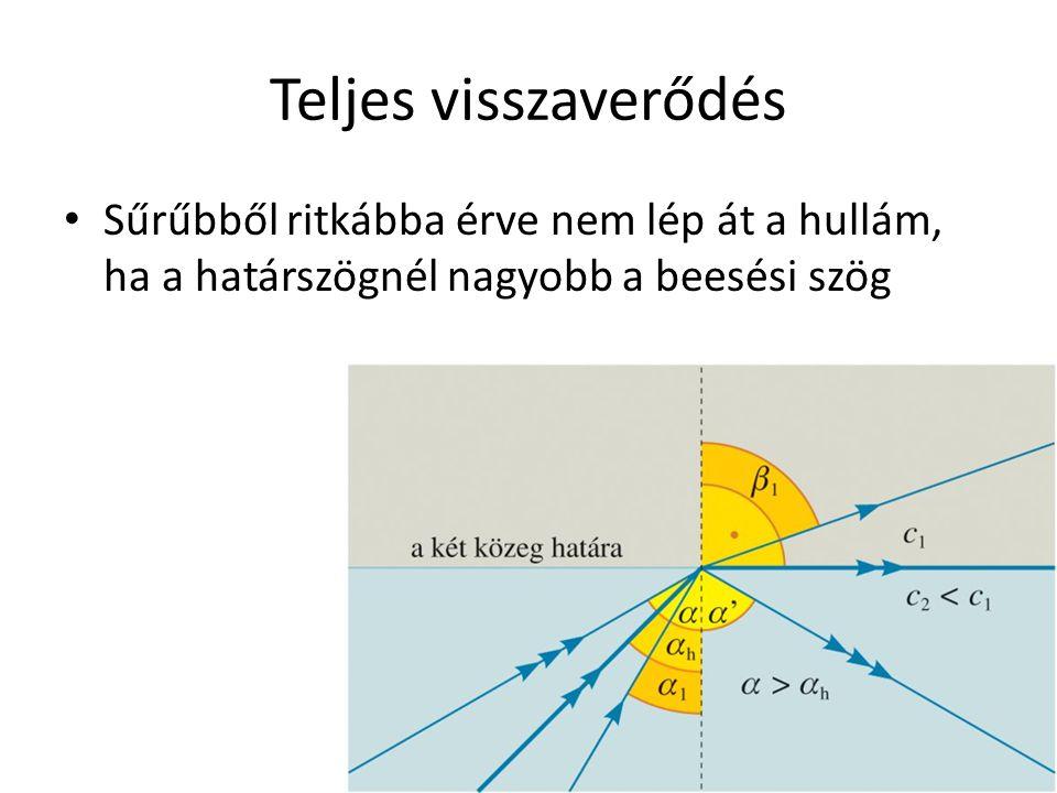 Teljes visszaverődés Sűrűbből ritkábba érve nem lép át a hullám, ha a határszögnél nagyobb a beesési szög.