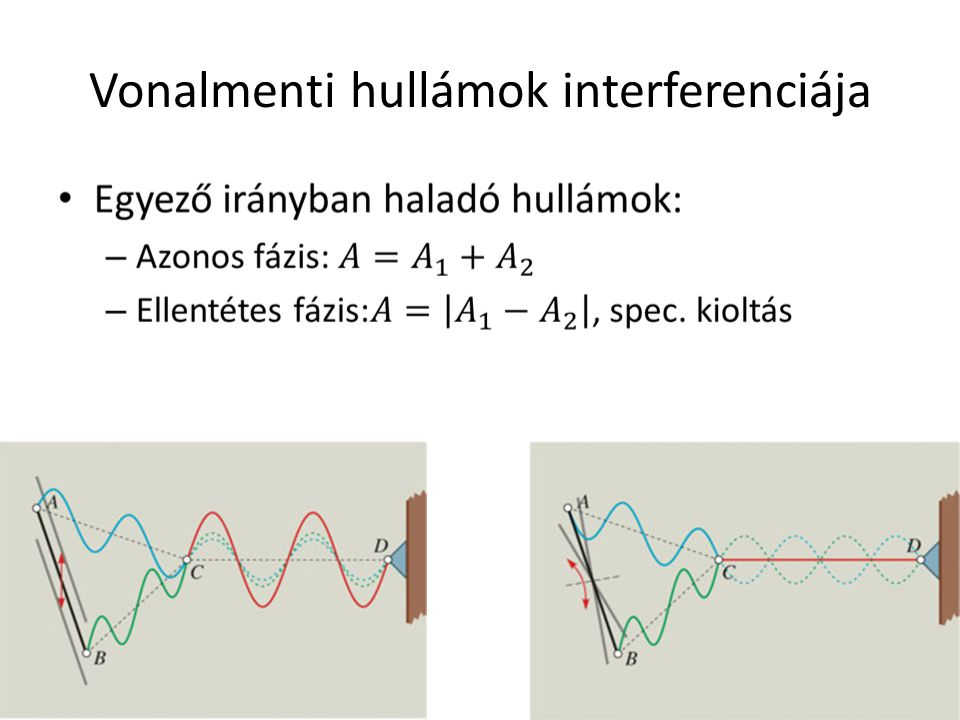 Vonalmenti hullámok interferenciája