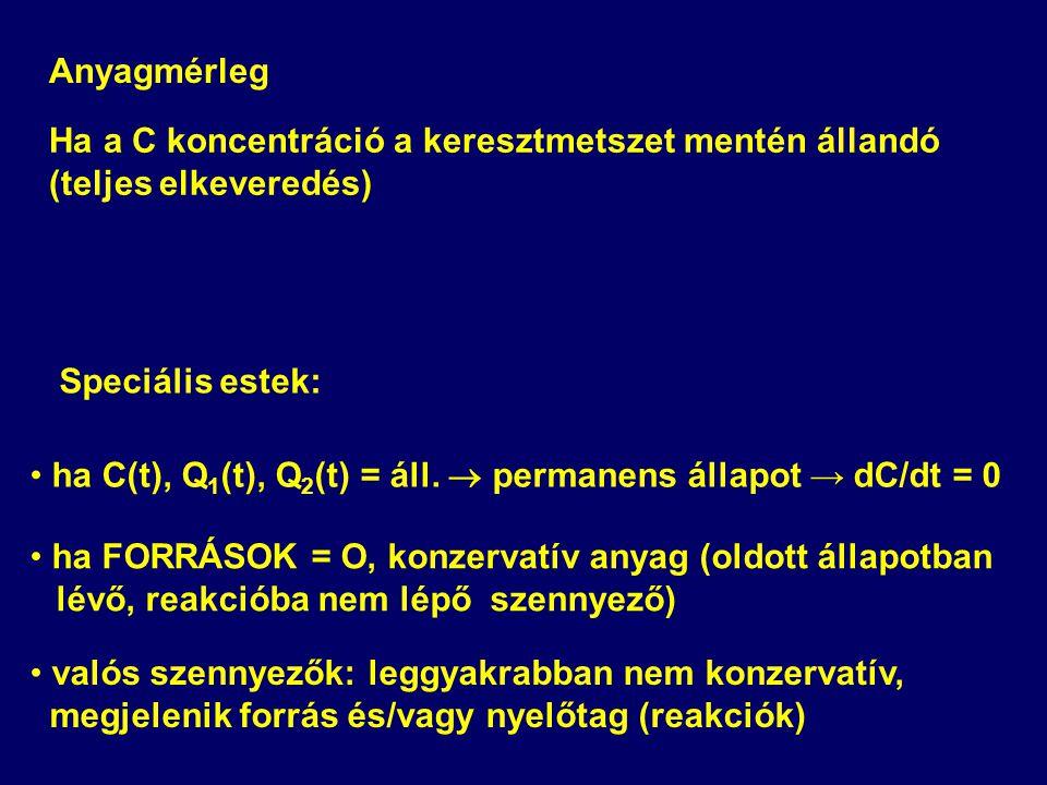 Anyagmérleg Ha a C koncentráció a keresztmetszet mentén állandó. (teljes elkeveredés) Speciális estek: