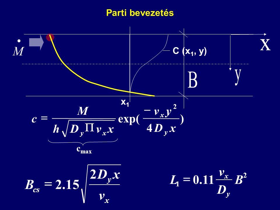 x y B v D B 2 15 . = M 11 . B D v L = ) 4 exp( x D y v h M c - P =