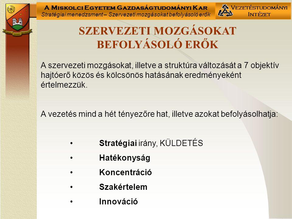 SZERVEZETI MOZGÁSOKAT BEFOLYÁSOLÓ ERŐK